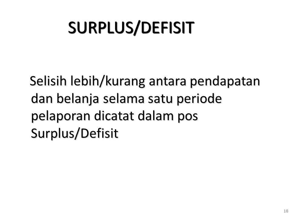 18 SURPLUS/DEFISIT Selisih lebih/kurang antara pendapatan dan belanja selama satu periode pelaporan dicatat dalam pos Surplus/Defisit Selisih lebih/ku