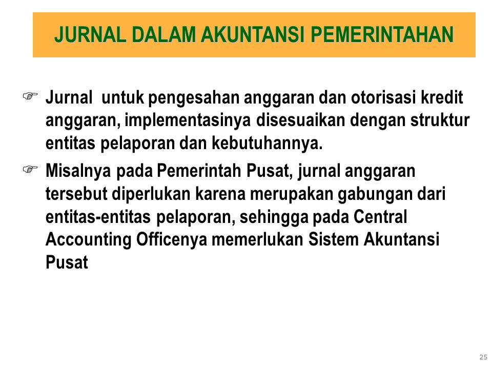 25 JURNAL DALAM AKUNTANSI PEMERINTAHAN  Jurnal untuk pengesahan anggaran dan otorisasi kredit anggaran, implementasinya disesuaikan dengan struktur e