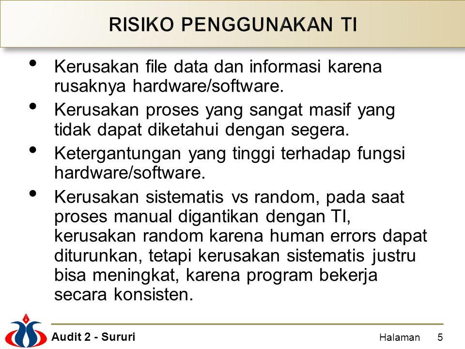 Audit 2 - Sururi Unauthorized access.