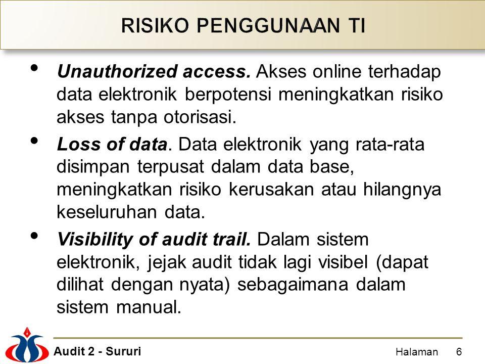 Audit 2 - Sururi Reduced human involvement (penurunan keterlibatan manusia).