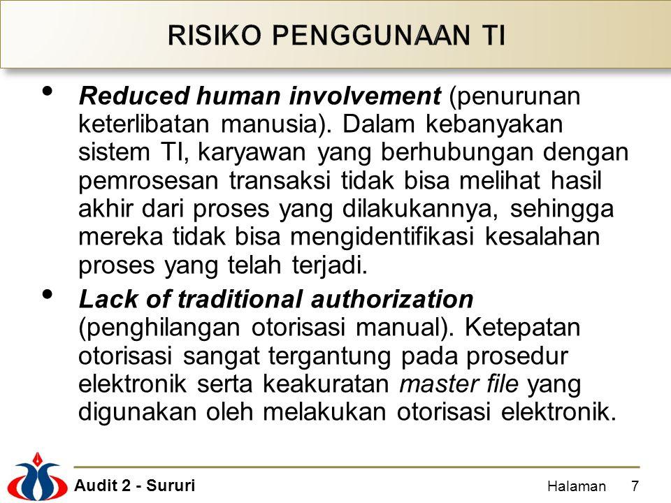 Audit 2 - Sururi Reduced separation of duties.