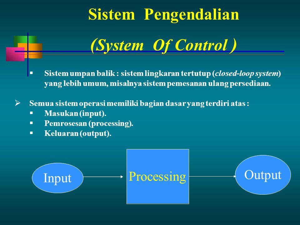 SistemPengendalian  Sistem umpan balik : sistem lingkaran tertutup (closed-loop system) yang lebih umum, misalnya sistem pemesanan ulang persediaan.
