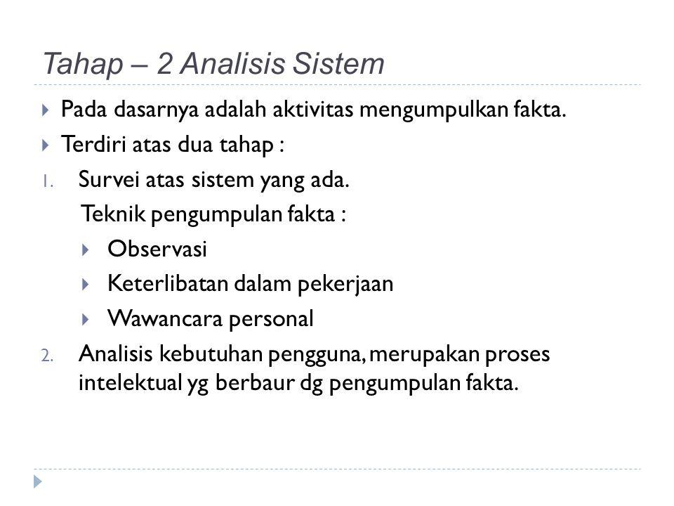 Tahap – 2 Analisis Sistem  Pada dasarnya adalah aktivitas mengumpulkan fakta.