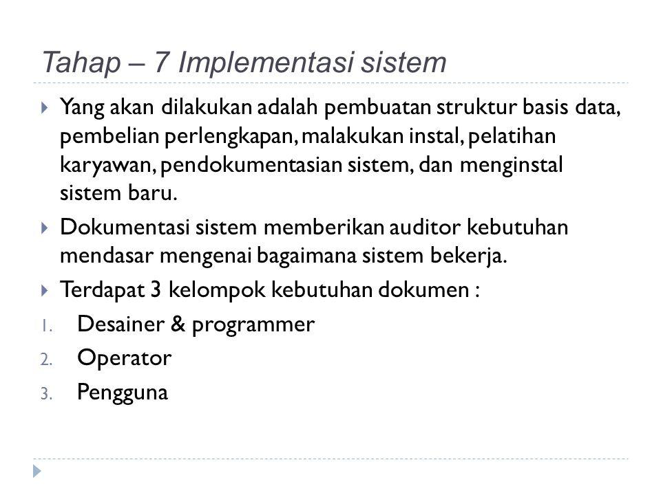Tahap – 7 Implementasi sistem  Yang akan dilakukan adalah pembuatan struktur basis data, pembelian perlengkapan, malakukan instal, pelatihan karyawan, pendokumentasian sistem, dan menginstal sistem baru.