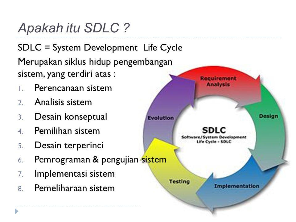 Apakah itu SDLC .