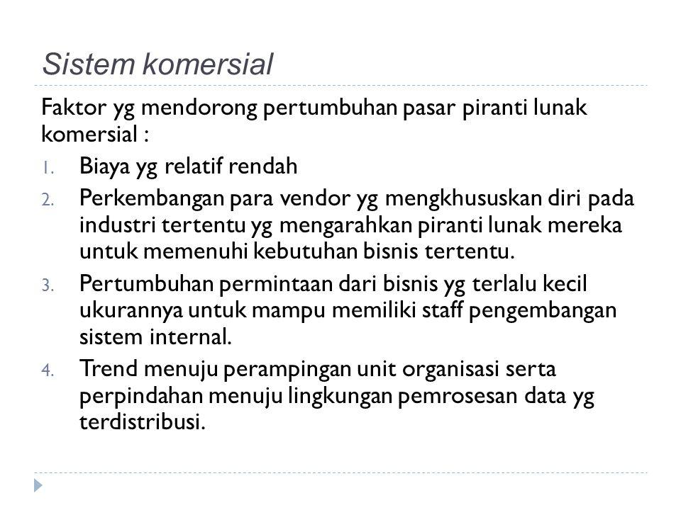 Jenis Sistem komersial : 1.