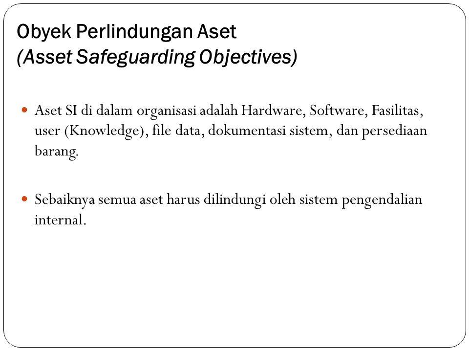 Obyek Perlindungan Aset (Asset Safeguarding Objectives) Aset SI di dalam organisasi adalah Hardware, Software, Fasilitas, user (Knowledge), file data, dokumentasi sistem, dan persediaan barang.