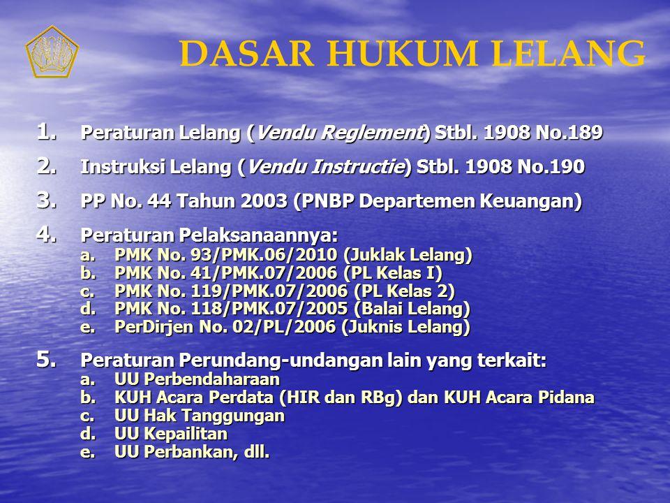 1.Peraturan Lelang (Vendu Reglement) Stbl. 1908 No.189 2.