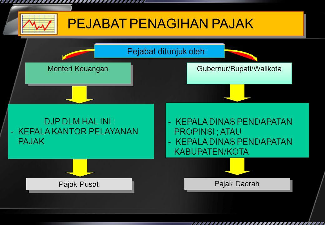 PEJABAT PENAGIHAN PAJAK Pejabat ditunjuk oleh: Pajak Pusat Pajak Daerah Menteri Keuangan Gubernur/Bupati/Walikota DJP DLM HAL INI : - KEPALA KANTOR PELAYANAN PAJAK - KEPALA DINAS PENDAPATAN PROPINSI ; ATAU - KEPALA DINAS PENDAPATAN KABUPATEN/KOTA