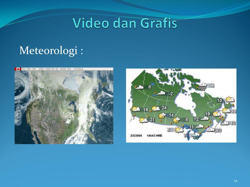 12 Meteorologi :