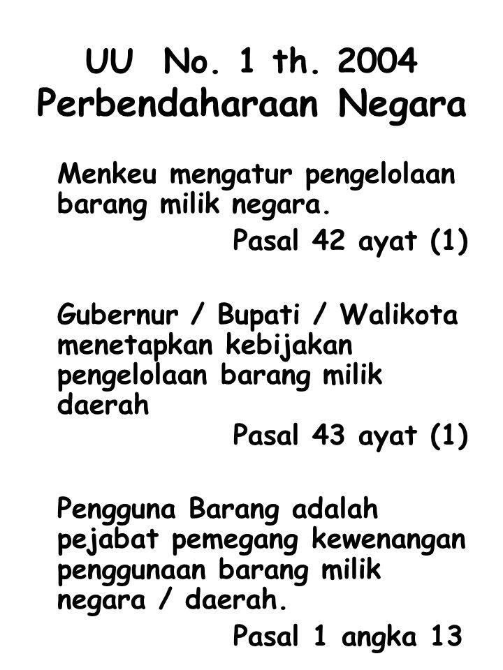 UU No. 1 th. 2004 Perbendaharaan Negara Menkeu mengatur pengelolaan barang milik negara. Pasal 42 ayat (1)  Gubernur / Bupati / Walikota menetapkan k