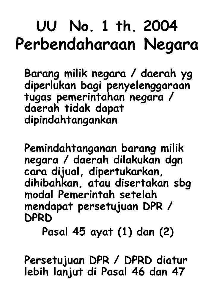 Syarat Lelang Eksekusi Sitaan Pajak A.Srt Permohonan Lelang dr KPP B.
