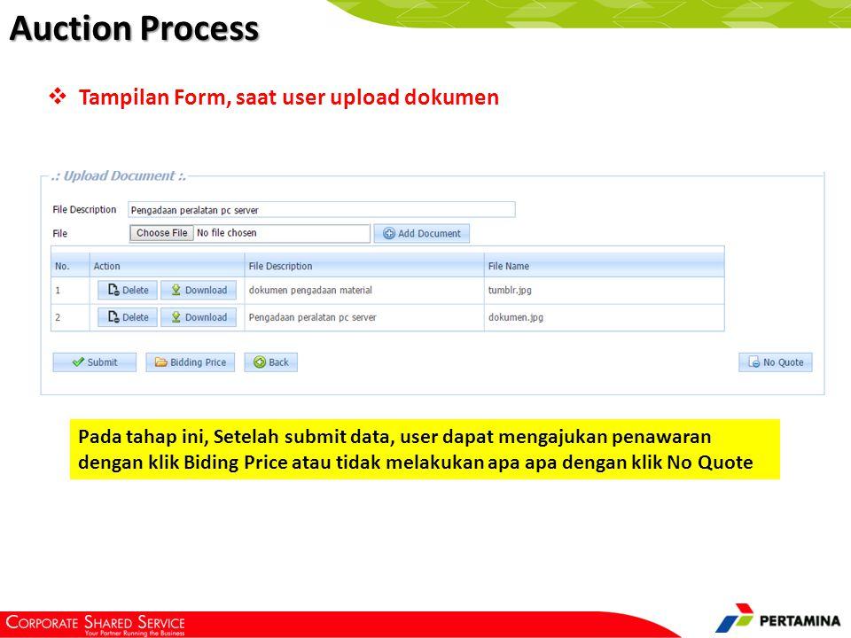 Auction Process Pada tahap ini, Setelah submit data, user dapat mengajukan penawaran dengan klik Biding Price atau tidak melakukan apa apa dengan klik