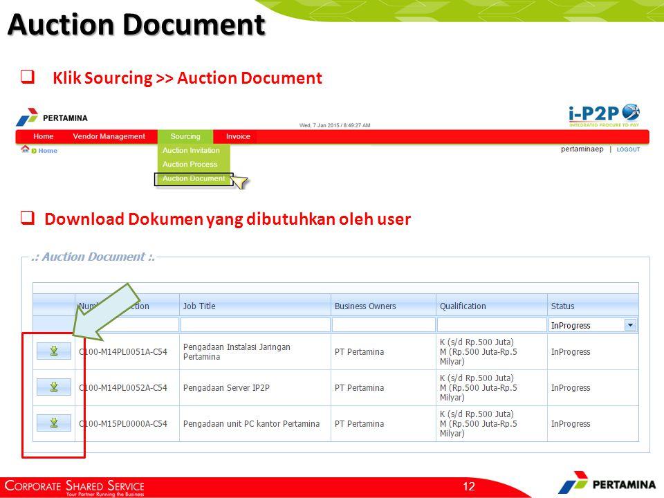 Auction Document 12  Klik Sourcing >> Auction Document  Download Dokumen yang dibutuhkan oleh user