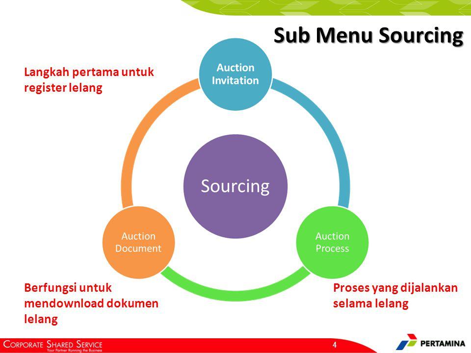 Sub Menu Sourcing 4 Berfungsi untuk mendownload dokumen lelang Proses yang dijalankan selama lelang Langkah pertama untuk register lelang