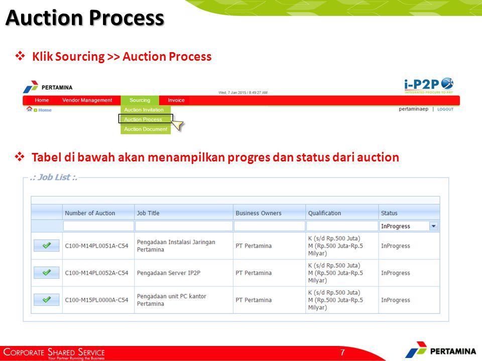 8 Auction Process Klik Detail Untuk melihat detail dokumen dan action untuk melakukan penawaran