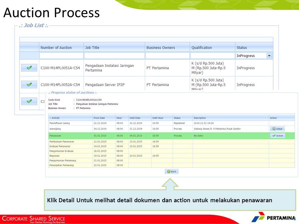  Tampilan Form, saat user klik Detail Auction Process