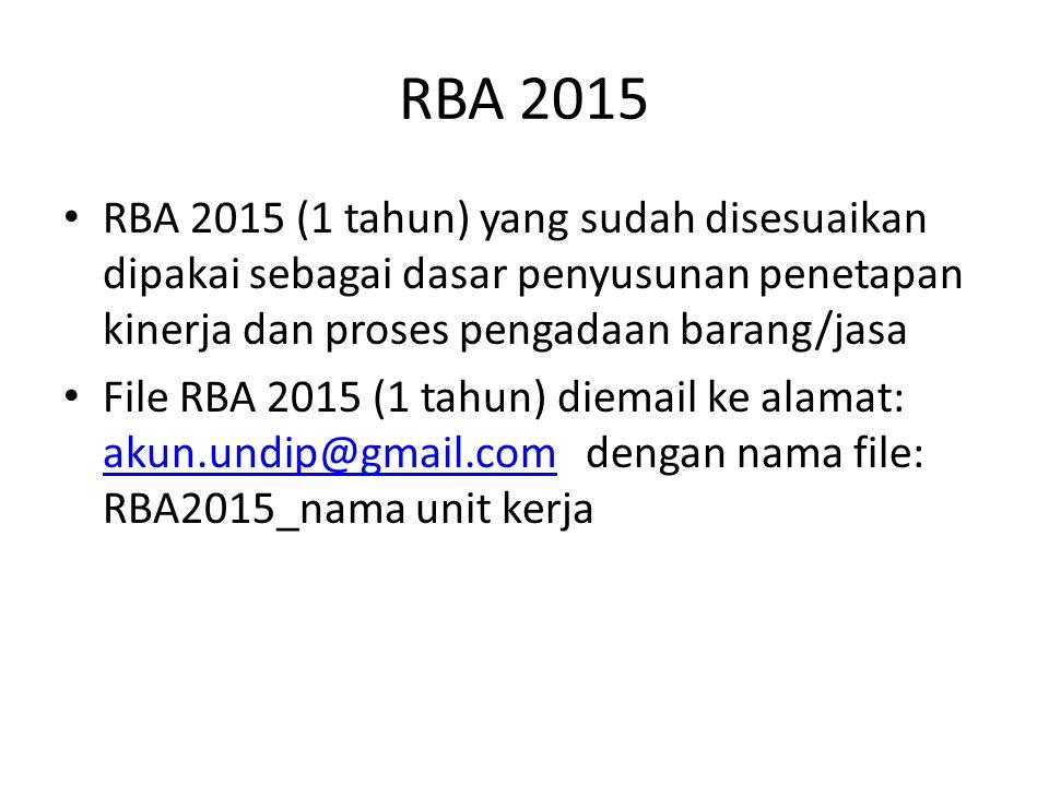 RBA 2015 RBA 2015 (1 tahun) yang sudah disesuaikan dipakai sebagai dasar penyusunan penetapan kinerja dan proses pengadaan barang/jasa File RBA 2015 (