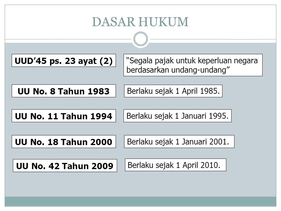 """DASAR HUKUM UU No. 18 Tahun 2000 UU No. 8 Tahun 1983 UU No. 11 Tahun 1994 UUD'45 ps. 23 ayat (2) """"Segala pajak untuk keperluan negara berdasarkan unda"""