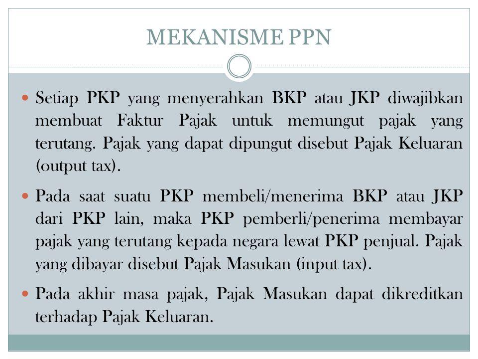 MEKANISME PPN Setiap PKP yang menyerahkan BKP atau JKP diwajibkan membuat Faktur Pajak untuk memungut pajak yang terutang. Pajak yang dapat dipungut d