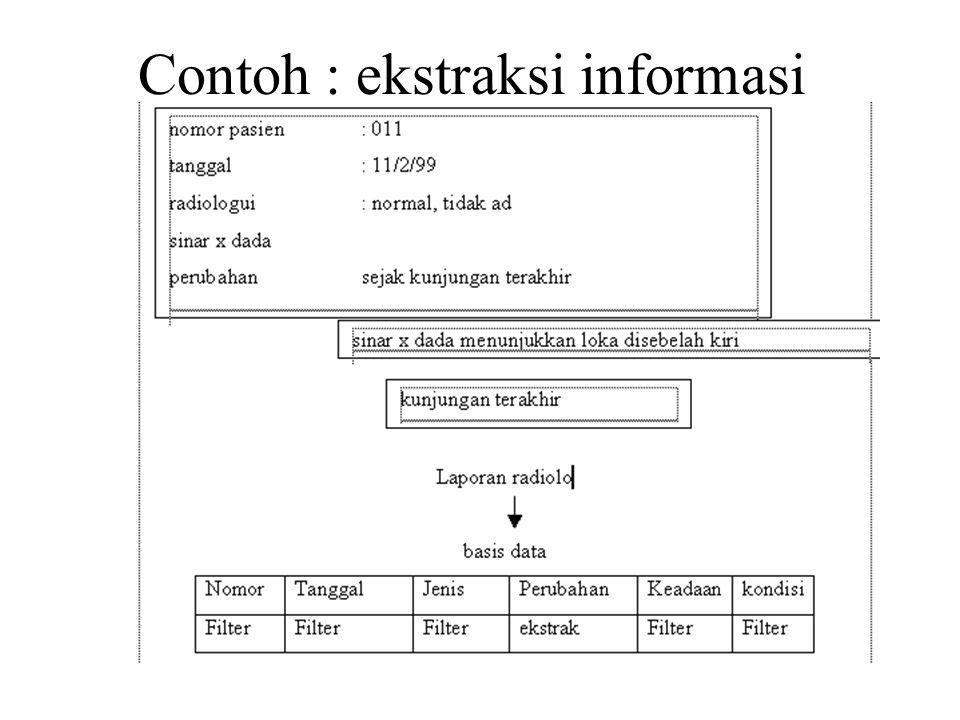 Contoh : ekstraksi informasi