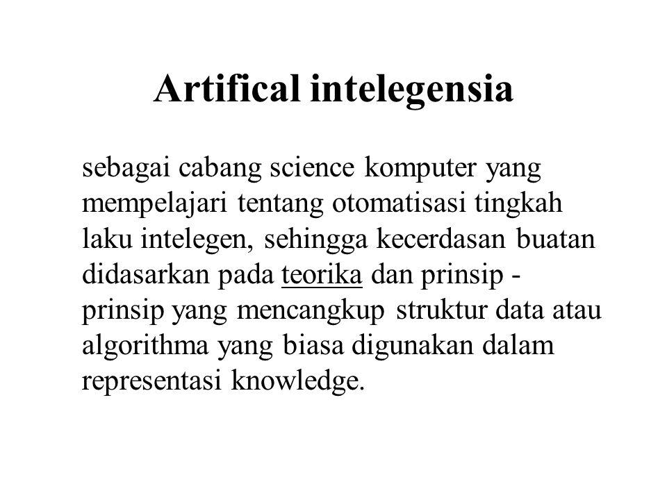 Artifical intelegensia sebagai cabang science komputer yang mempelajari tentang otomatisasi tingkah laku intelegen, sehingga kecerdasan buatan didasarkan pada teorika dan prinsip - prinsip yang mencangkup struktur data atau algorithma yang biasa digunakan dalam representasi knowledge.