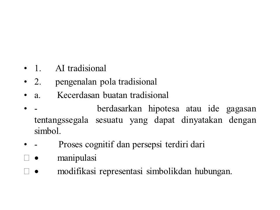 1. AI tradisional 2. pengenalan pola tradisional a.