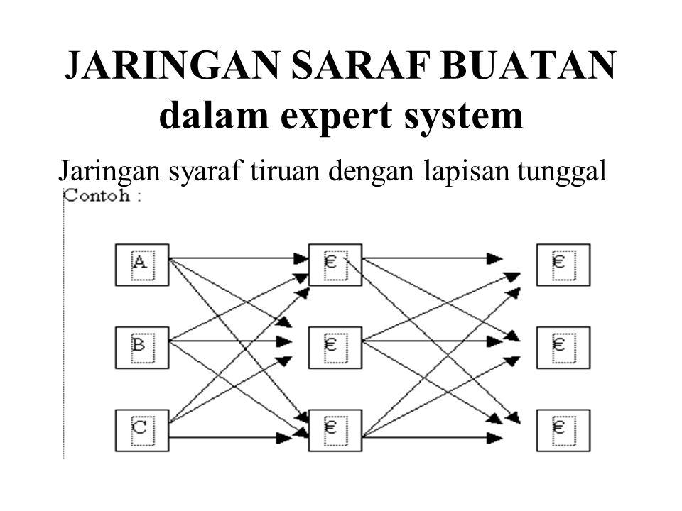 JARINGAN SARAF BUATAN dalam expert system Jaringan syaraf tiruan dengan lapisan tunggal