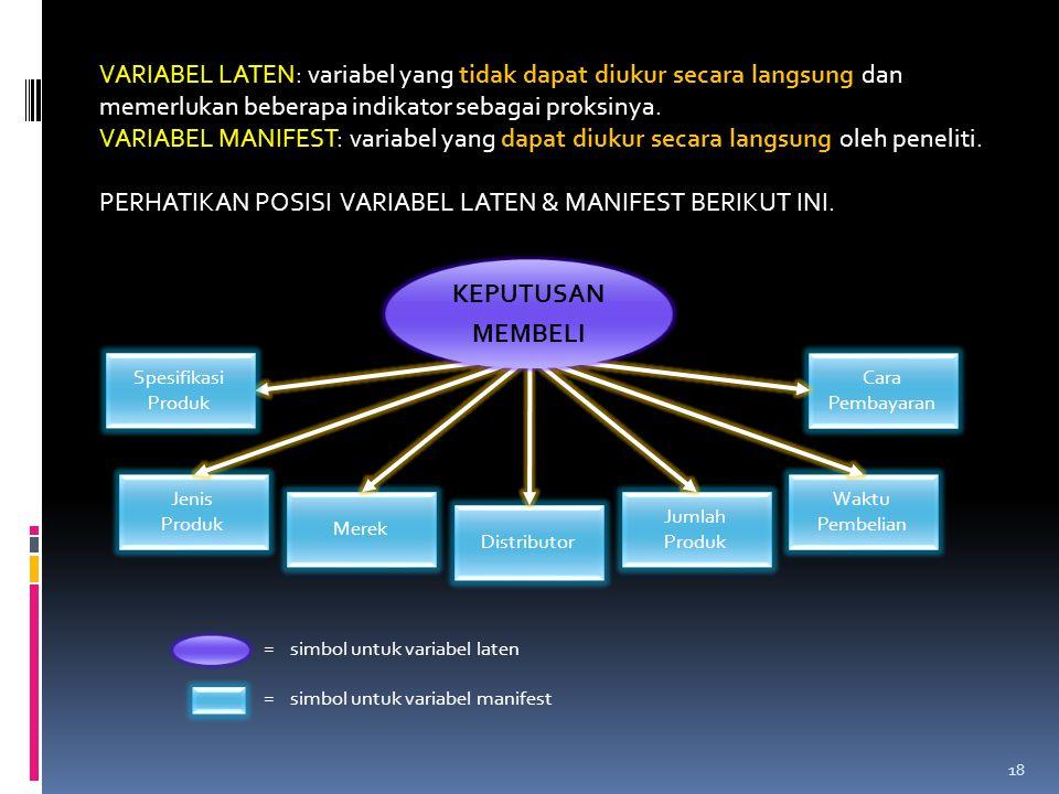 VARIABEL ANTARA TINGKAT PENDIDIKAN ---------------------- Variabel Bebas KINERJA ---------------------- Variabel Terikat MOTIVASI KERJA Variabel Antara 17