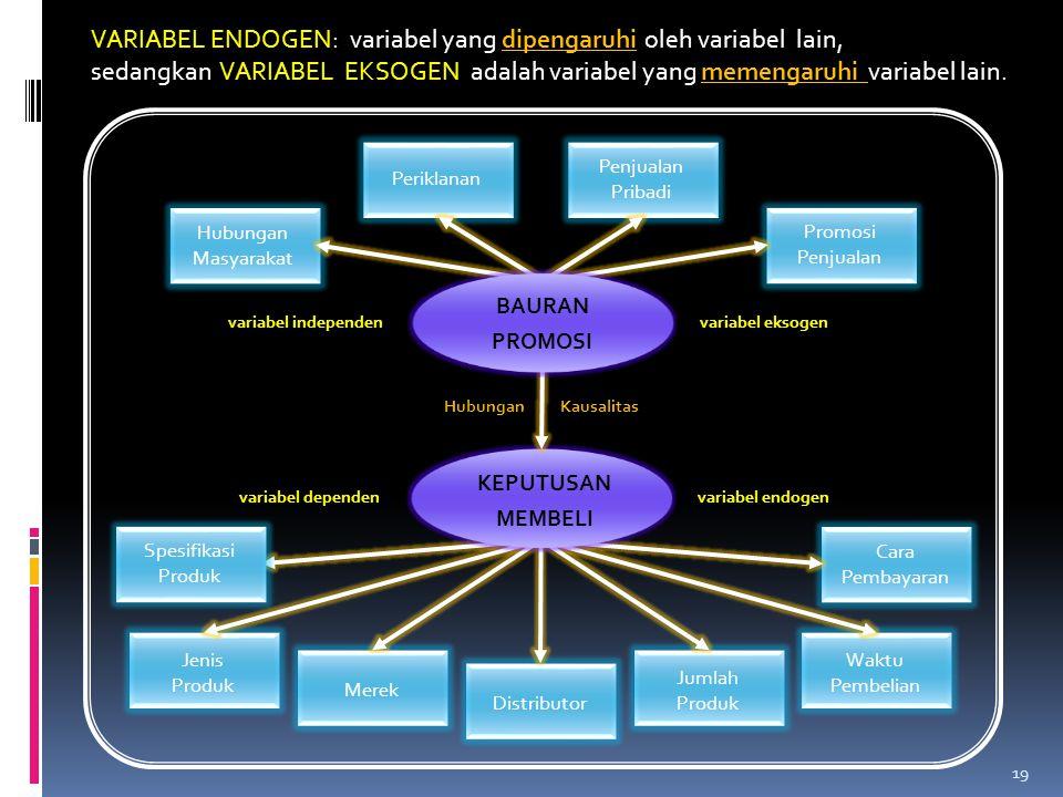 VARIABEL LATEN: variabel yang tidak dapat diukur secara langsung dan memerlukan beberapa indikator sebagai proksinya.