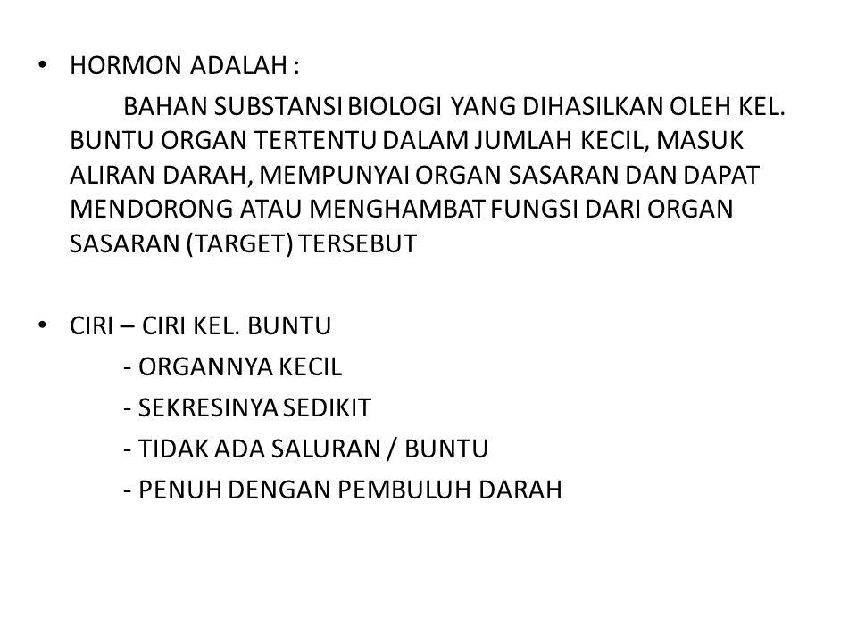KONTROL SEKRESI : 1.SISTEM UMPAN BALIK (FEED-BACK) 2.
