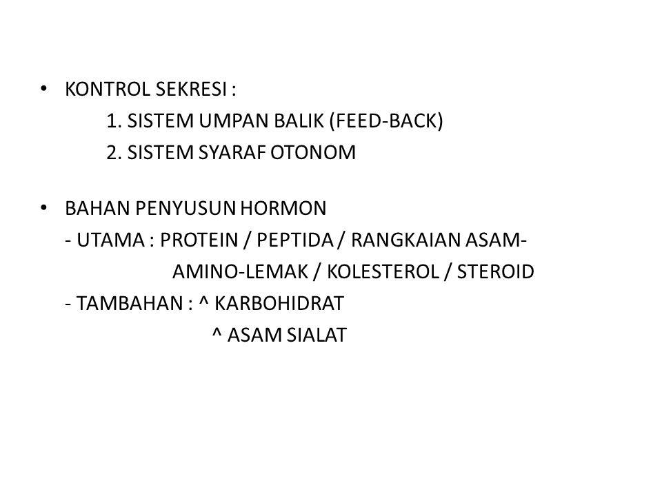 KONTROL SEKRESI : 1. SISTEM UMPAN BALIK (FEED-BACK) 2. SISTEM SYARAF OTONOM BAHAN PENYUSUN HORMON - UTAMA : PROTEIN / PEPTIDA / RANGKAIAN ASAM- AMINO-