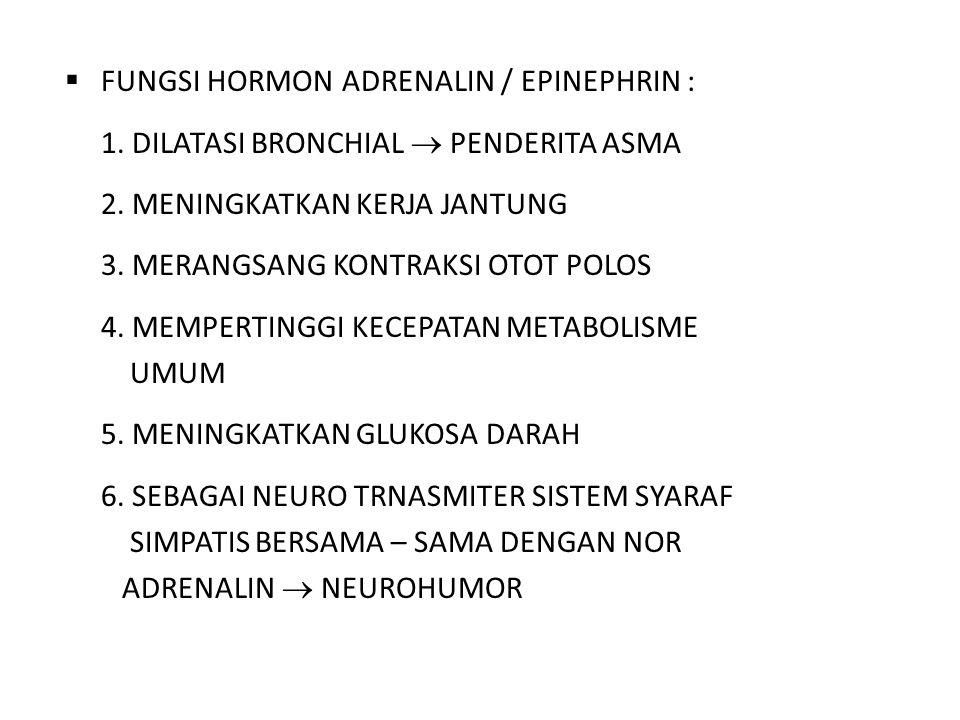  FUNGSI HORMON ADRENALIN / EPINEPHRIN : 1. DILATASI BRONCHIAL  PENDERITA ASMA 2. MENINGKATKAN KERJA JANTUNG 3. MERANGSANG KONTRAKSI OTOT POLOS 4. ME