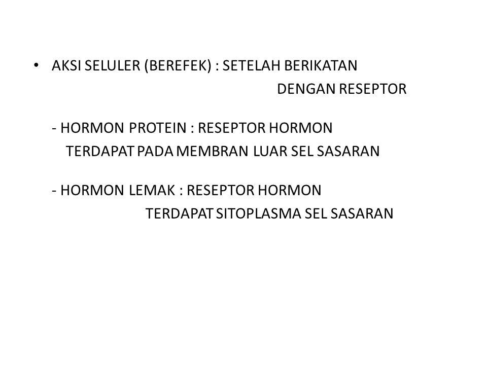 AKSI SELULER (BEREFEK) : SETELAH BERIKATAN DENGAN RESEPTOR - HORMON PROTEIN : RESEPTOR HORMON TERDAPAT PADA MEMBRAN LUAR SEL SASARAN - HORMON LEMAK :