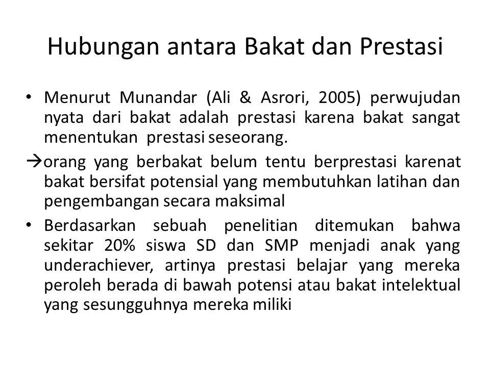 Hubungan antara Bakat dan Prestasi Menurut Munandar (Ali & Asrori, 2005) perwujudan nyata dari bakat adalah prestasi karena bakat sangat menentukan pr