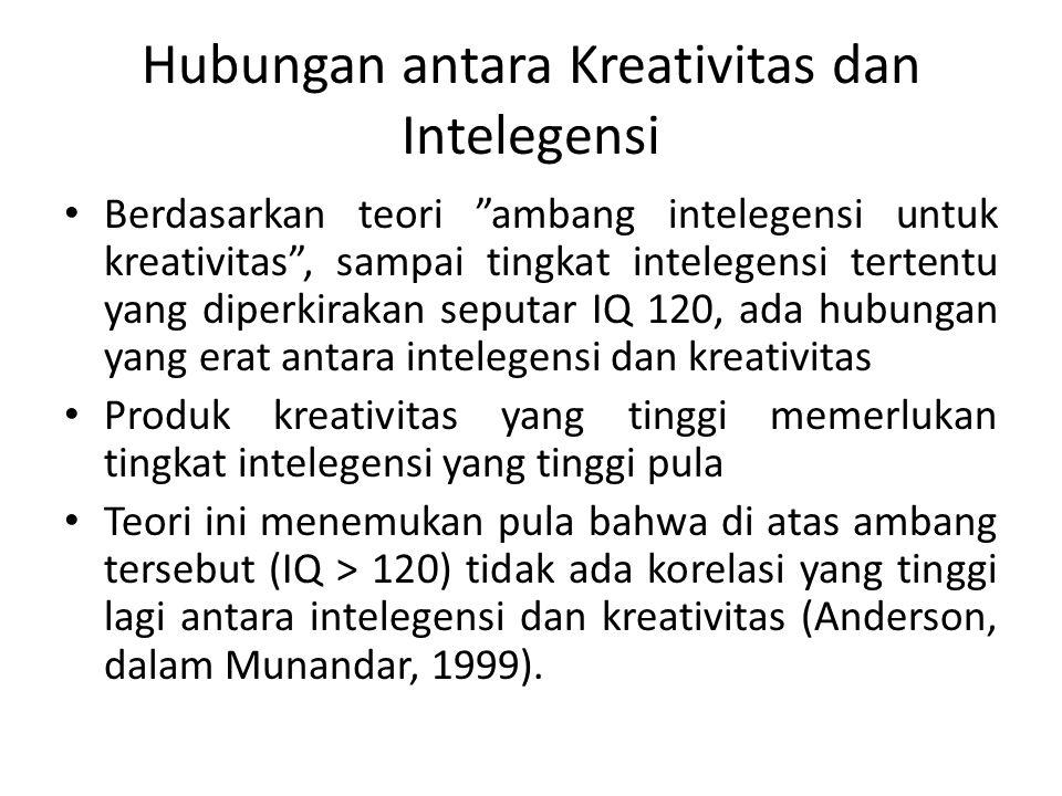 """Hubungan antara Kreativitas dan Intelegensi Berdasarkan teori """"ambang intelegensi untuk kreativitas"""", sampai tingkat intelegensi tertentu yang diperki"""