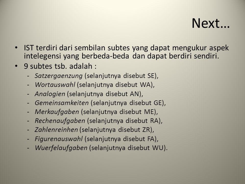 Next… IST yang digunakan di Indonesia merupakan hasil adaptasi dari IST revisi pertama yakni IST 70 Pengadaptasian IST dilakukan oleh Fakultas Psikologi Universitas Padjadjaran (selanjutnya disebut UNPAD) pada tahun 1973.
