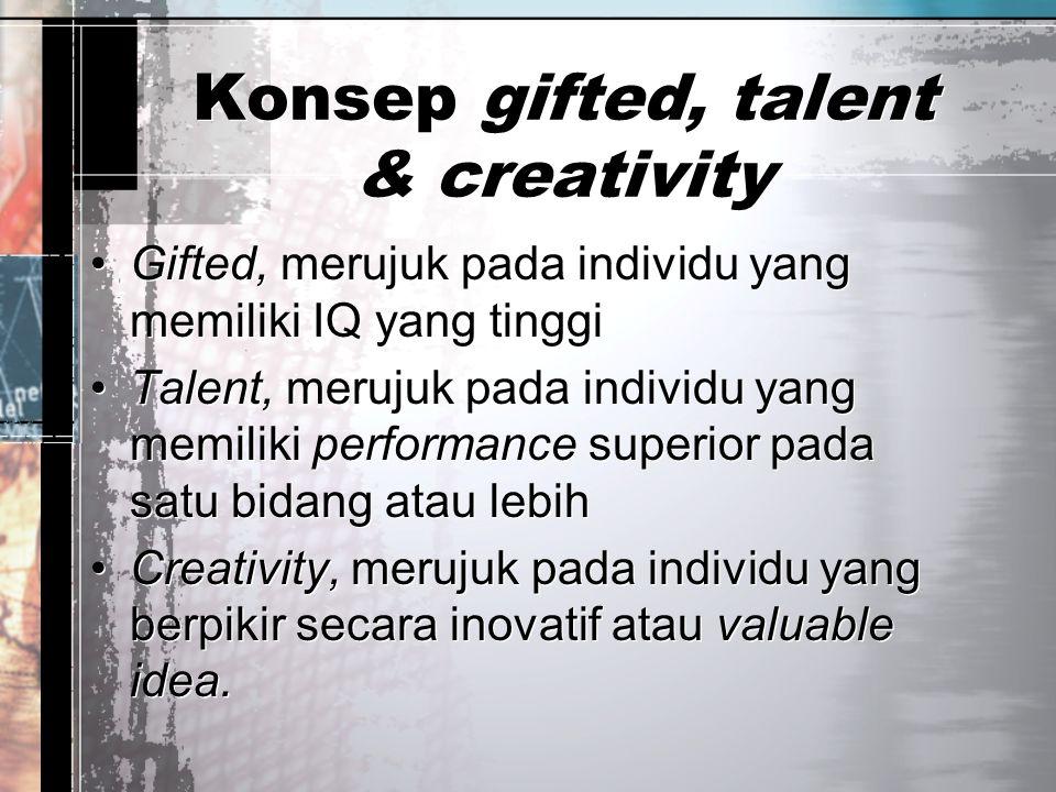 Konsep gifted, talent & creativity Gifted, merujuk pada individu yang memiliki IQ yang tinggi Talent, merujuk pada individu yang memiliki performance