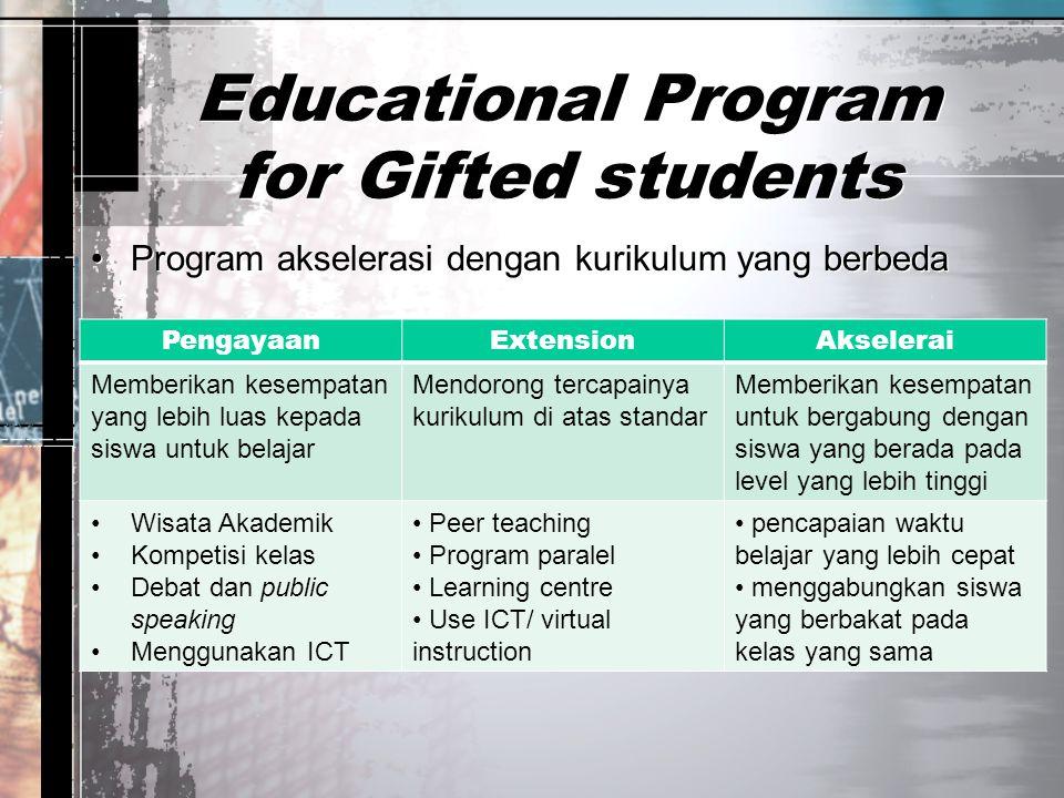 Educational Program for Gifted students Program akselerasi dengan kurikulum yang berbeda PengayaanExtensionAkselerai Memberikan kesempatan yang lebih