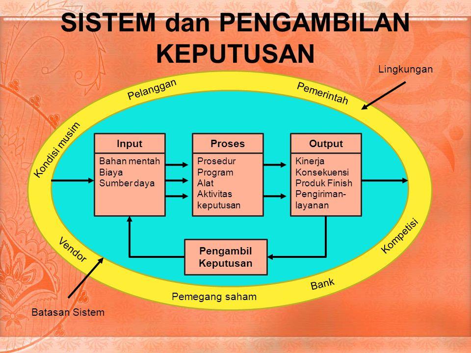 3.Additive Utility Didasarkan pada langkah lebih baik mencapai kebaikan bersama (kolektif) dari- pada untuk kebaikan individual.