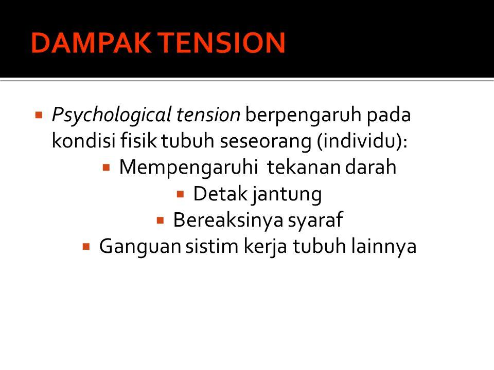  Psychological tension berpengaruh pada kondisi fisik tubuh seseorang (individu):  Mempengaruhi tekanan darah  Detak jantung  Bereaksinya syaraf  Ganguan sistim kerja tubuh lainnya