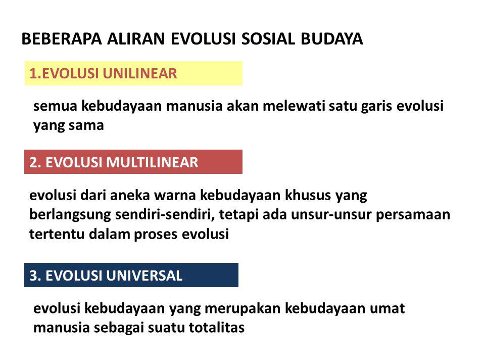 BEBERAPA ALIRAN EVOLUSI SOSIAL BUDAYA 1.EVOLUSI UNILINEAR evolusi dari aneka warna kebudayaan khusus yang berlangsung sendiri-sendiri, tetapi ada unsu