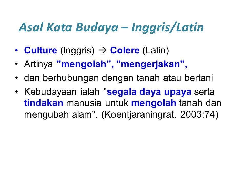 Culture (Inggris)  Colere (Latin) Artinya