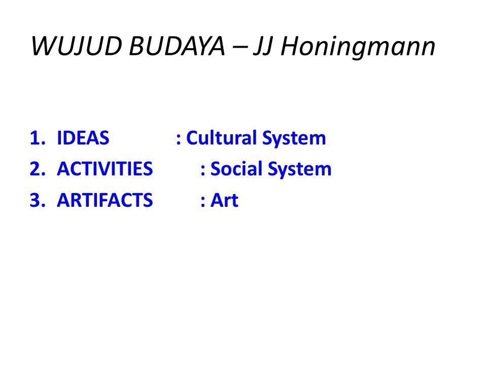 WUJUD BUDAYA – JJ Honingmann 1.IDEAS : Cultural System 2.ACTIVITIES: Social System 3.ARTIFACTS: Art