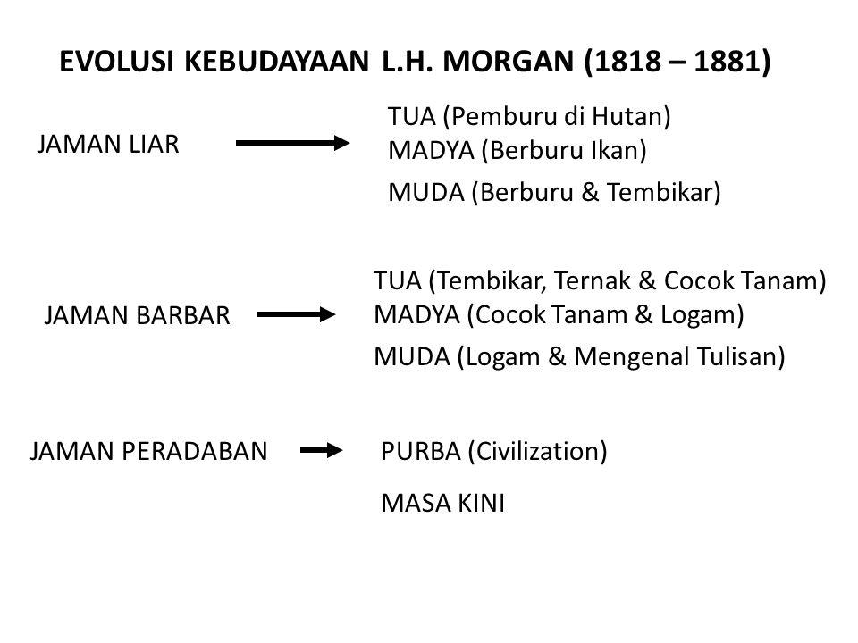 EVOLUSI KEBUDAYAAN L.H. MORGAN (1818 – 1881) JAMAN LIAR JAMAN BARBAR JAMAN PERADABAN TUA (Pemburu di Hutan) MADYA (Berburu Ikan) MUDA (Berburu & Tembi