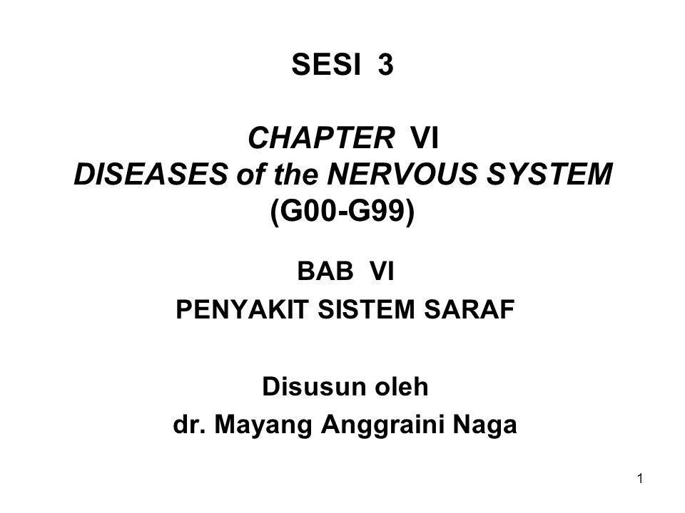 1 SESI 3 CHAPTER VI DISEASES of the NERVOUS SYSTEM (G00-G99) BAB VI PENYAKIT SISTEM SARAF Disusun oleh dr. Mayang Anggraini Naga