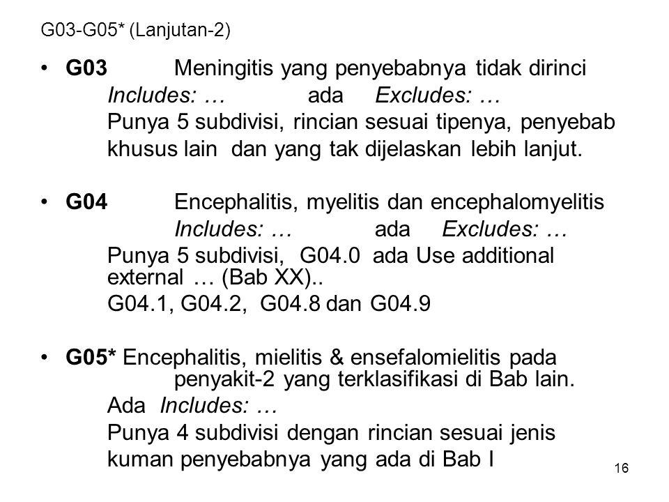 16 G03-G05* (Lanjutan-2) G03Meningitis yang penyebabnya tidak dirinci Includes: … ada Excludes: … Punya 5 subdivisi, rincian sesuai tipenya, penyebab