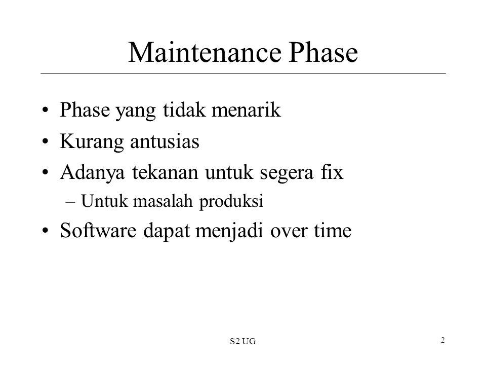 S2 UG 2 Maintenance Phase Phase yang tidak menarik Kurang antusias Adanya tekanan untuk segera fix –Untuk masalah produksi Software dapat menjadi over time