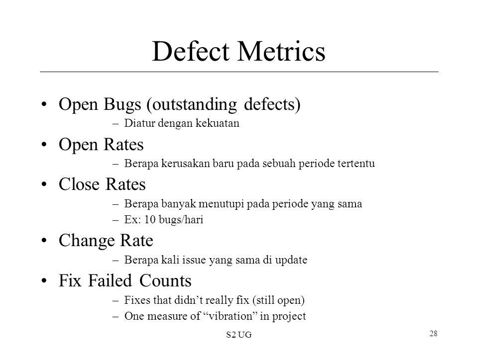 S2 UG 28 Defect Metrics Open Bugs (outstanding defects) –Diatur dengan kekuatan Open Rates –Berapa kerusakan baru pada sebuah periode tertentu Close Rates –Berapa banyak menutupi pada periode yang sama –Ex: 10 bugs/hari Change Rate –Berapa kali issue yang sama di update Fix Failed Counts –Fixes that didn't really fix (still open) –One measure of vibration in project