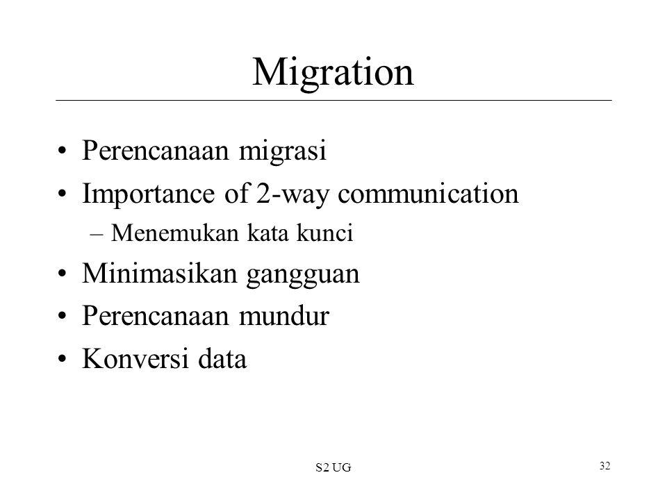 S2 UG 32 Migration Perencanaan migrasi Importance of 2-way communication –Menemukan kata kunci Minimasikan gangguan Perencanaan mundur Konversi data